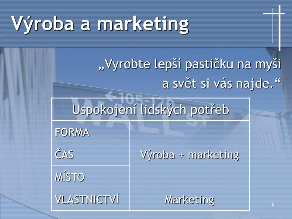 """6 Výroba a marketing """"Vyrobte lepší pastičku na myši a svět si vás najde."""" Uspokojení lidských potřeb FORMA Výroba + marketing ČAS MÍSTO VLASTNICTVÍMa"""