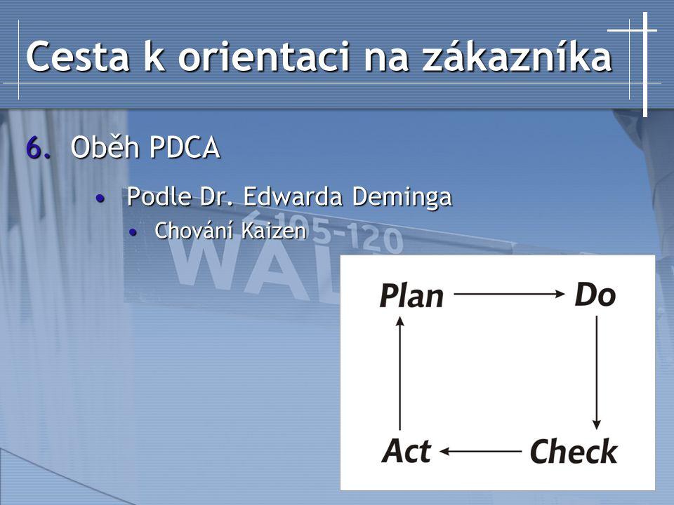 63 Cesta k orientaci na zákazníka 6.Oběh PDCA Podle Dr. Edwarda DemingaPodle Dr. Edwarda Deminga Chování KaizenChování Kaizen