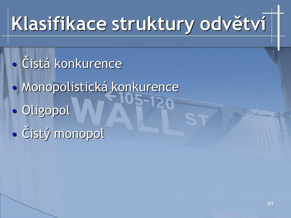 65 Klasifikace struktury odvětví Čistá konkurenceČistá konkurence Monopolistická konkurenceMonopolistická konkurence OligopolOligopol Čistý monopolČis