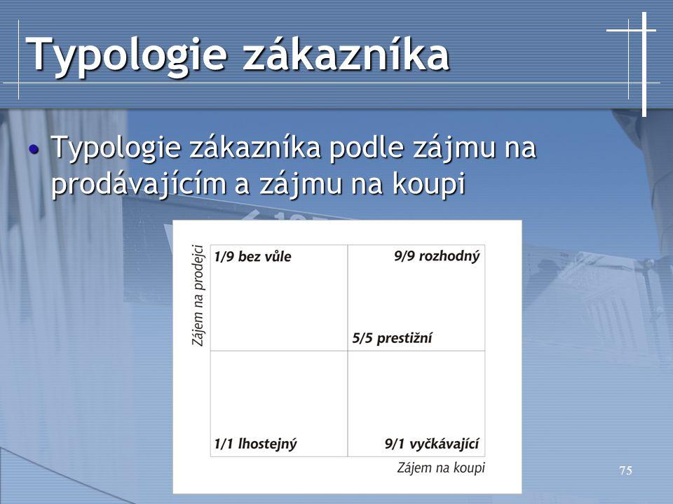75 Typologie zákazníka Typologie zákazníka podle zájmu na prodávajícím a zájmu na koupiTypologie zákazníka podle zájmu na prodávajícím a zájmu na koupi