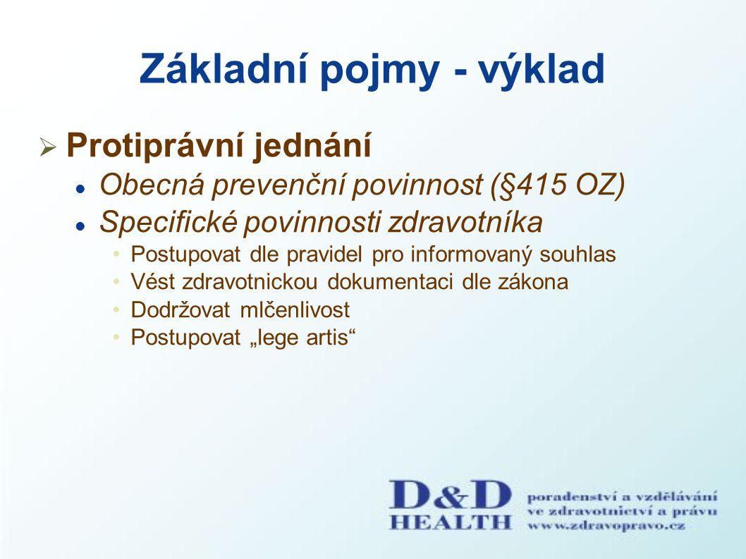 Základní pojmy - výklad  Protiprávní jednání Obecná prevenční povinnost (§415 OZ) Specifické povinnosti zdravotníka Postupovat dle pravidel pro infor