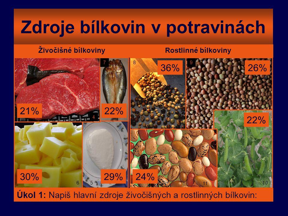 Zdroje bílkovin v potravinách 5 6 Živočišné bílkoviny Rostlinné bílkoviny 22%21% 29%30% 4 56 7 36%26% 22% 89 10 11 Úkol 1: Napiš hlavní zdroje živočiš
