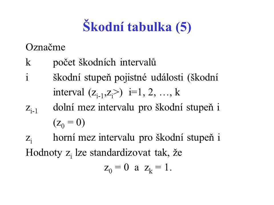 Označme kpočet škodních intervalů i škodní stupeň pojistné události (škodní interval (z i-1,z i >) i=1, 2, …, k z i-1 dolní mez intervalu pro škodní s