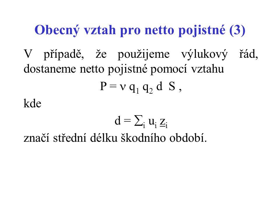 Obecný vztah pro netto pojistné (3) V případě, že použijeme výlukový řád, dostaneme netto pojistné pomocí vztahu P = q 1 q 2 d S, kde d =  i u i z i