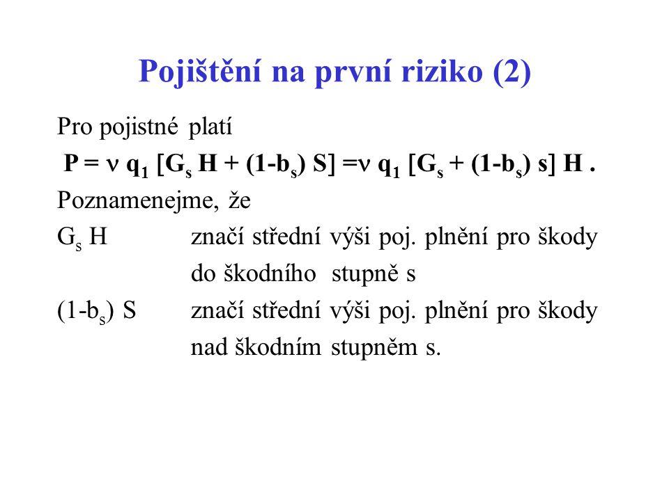 Pojištění na první riziko (2) Pro pojistné platí P = q 1  G s H + (1-b s ) S  = q 1  G s + (1-b s ) s  H. Poznamenejme, že G s Hznačí střední výši