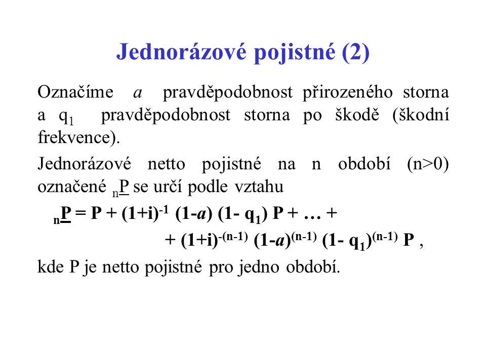 Jednorázové pojistné (2) Označíme a pravděpodobnost přirozeného storna a q 1 pravděpodobnost storna po škodě (škodní frekvence). Jednorázové netto poj