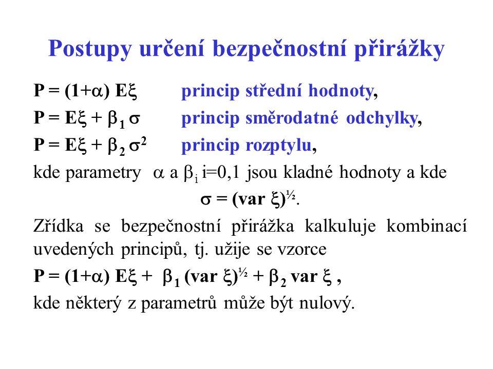 Postupy určení bezpečnostní přirážky P = (1+  ) E  princip střední hodnoty, P = E  +  1  princip směrodatné odchylky, P = E  +  2  2 princip r