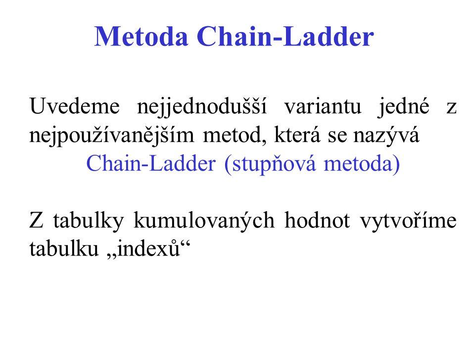 Metoda Chain-Ladder. Uvedeme nejjednodušší variantu jedné z nejpoužívanějším metod, která se nazývá Chain-Ladder (stupňová metoda) Z tabulky kumulovan
