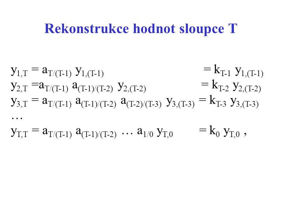 Rekonstrukce hodnot sloupce T y 1,T = a T/(T-1) y 1,(T-1) = k T-1 y 1,(T-1) y 2,T =a T/(T-1) a (T-1)/(T-2) y 2,(T-2) = k T-2 y 2,(T-2) y 3,T = a T/(T-