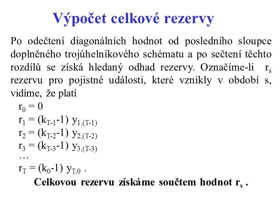 Výpočet celkové rezervy Po odečtení diagonálních hodnot od posledního sloupce doplněného trojúhelníkového schématu a po sečtení těchto rozdílů se získ