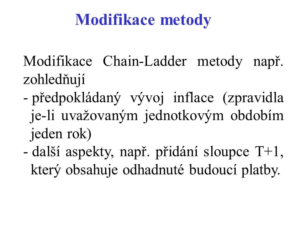 Modifikace metody Modifikace Chain-Ladder metody např. zohledňují - předpokládaný vývoj inflace (zpravidla je-li uvažovaným jednotkovým obdobím jeden