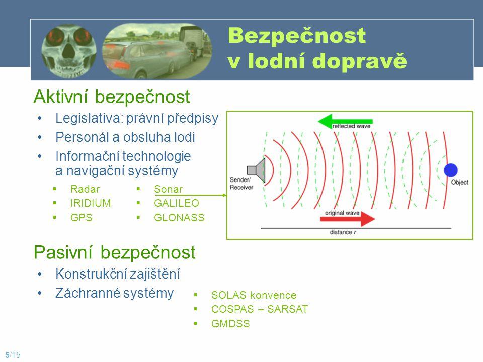 Bezpečnost v lodní dopravě Legislativa: právní předpisy Personál a obsluha lodi  Sonar  GALILEO  GLONASS  Radar  IRIDIUM  GPS Aktivní bezpečnost