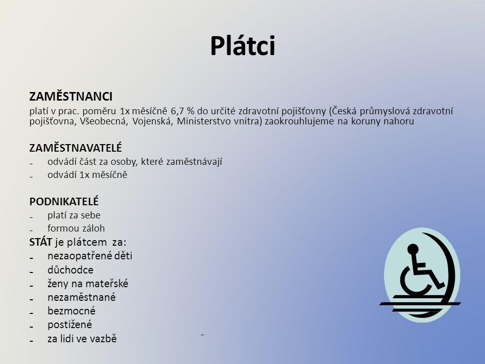 Plátci ZAMĚSTNANCI platí v prac. poměru 1x měsíčně 6,7 % do určité zdravotní pojišťovny (Česká průmyslová zdravotní pojišťovna, Všeobecná, Vojenská, M