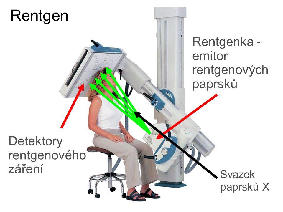 Rentgen Detektory rentgenového záření Rentgenka - emitor rentgenových paprsků Svazek paprsků X