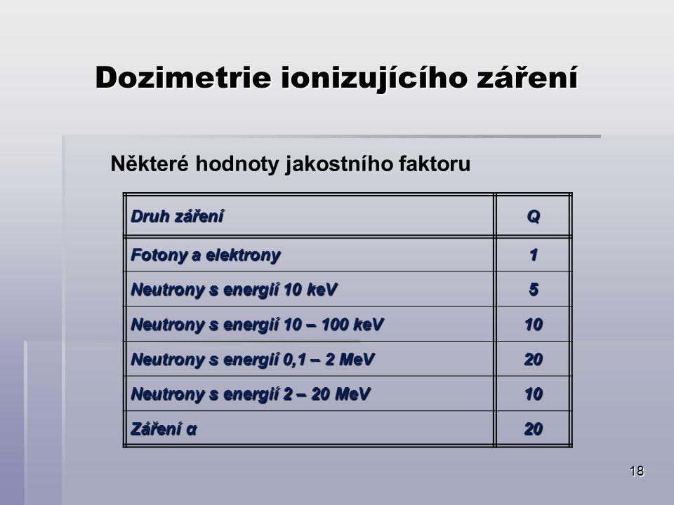 18 Dozimetrie ionizujícího záření Některé hodnoty jakostního faktoru Druh záření Q Fotony a elektrony 1 Neutrony s energií 10 keV 5 Neutrony s energií 10 – 100 keV 10 Neutrony s energií 0,1 – 2 MeV 20 Neutrony s energií 2 – 20 MeV 10 Záření α 20