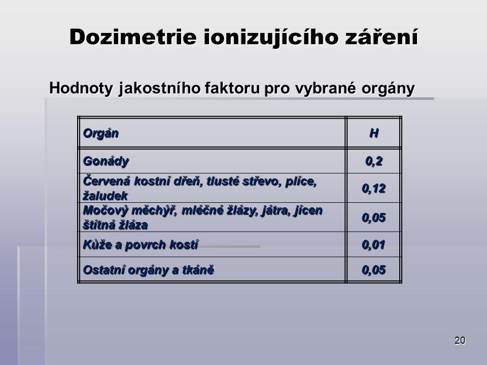 Dozimetrie ionizujícího záření Hodnoty jakostního faktoru pro vybrané orgány 20 OrgánH Gonády0,2 Červená kostní dřeň, tlusté střevo, plíce, žaludek 0,12 Močový měchýř, mléčné žlázy, játra, jícen štítná žláza 0,05 Kůže a povrch kostí 0,01 Ostatní orgány a tkáně 0,05