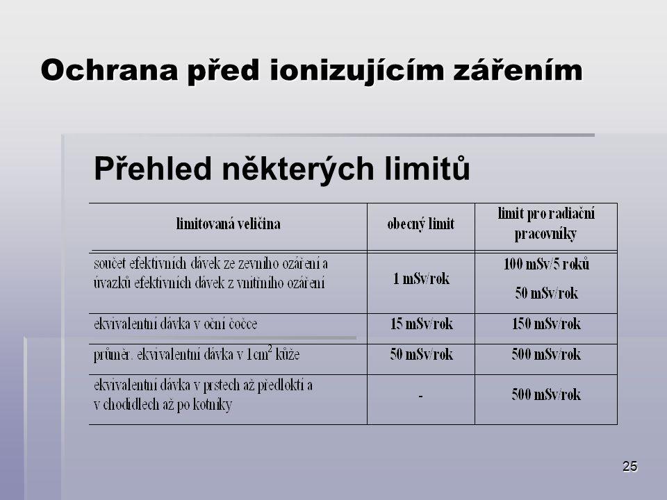 25 Ochrana před ionizujícím zářením Přehled některých limitů