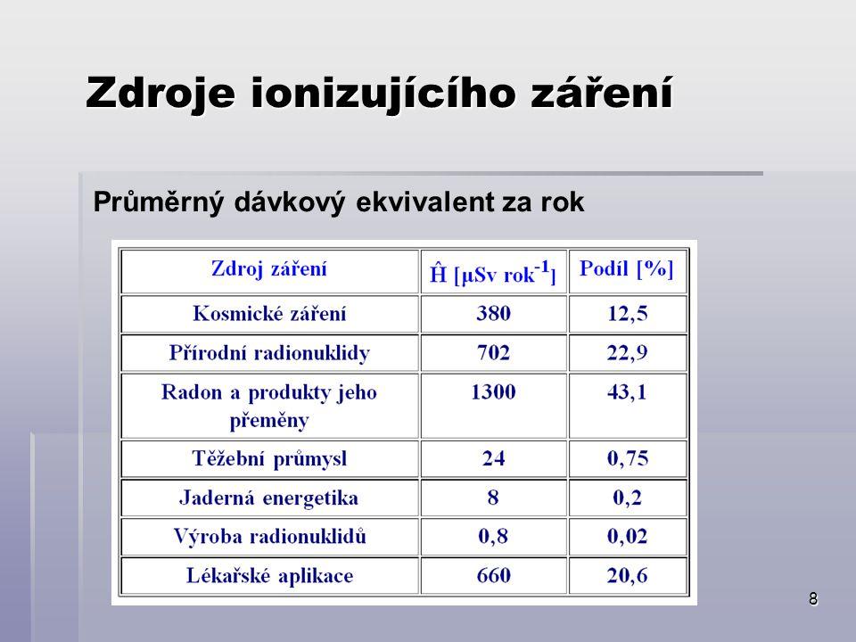 8 Zdroje ionizujícího záření Průměrný dávkový ekvivalent za rok