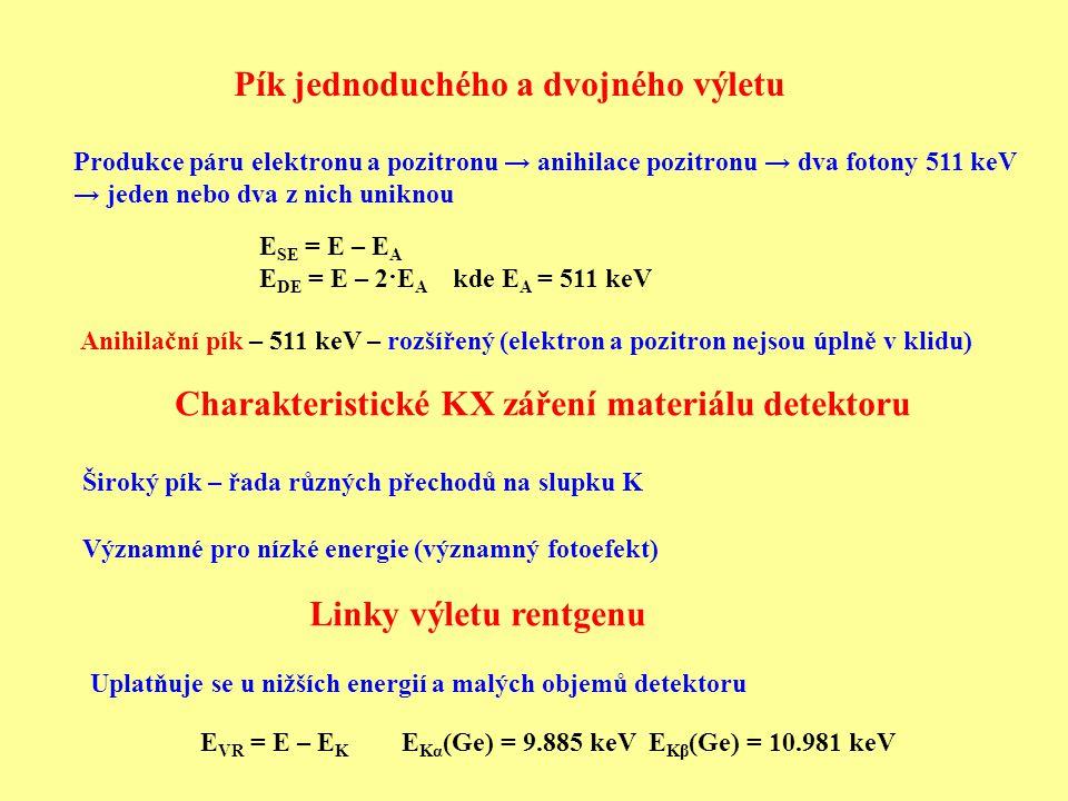 Pík jednoduchého a dvojného výletu Produkce páru elektronu a pozitronu → anihilace pozitronu → dva fotony 511 keV → jeden nebo dva z nich uniknou E SE = E – E A E DE = E – 2·E A kde E A = 511 keV Charakteristické KX záření materiálu detektoru Široký pík – řada různých přechodů na slupku K Významné pro nízké energie (významný fotoefekt) Linky výletu rentgenu E VR = E – E K E Kα (Ge) = 9.885 keV E Kβ (Ge) = 10.981 keV Anihilační pík – 511 keV – rozšířený (elektron a pozitron nejsou úplně v klidu) Uplatňuje se u nižších energií a malých objemů detektoru