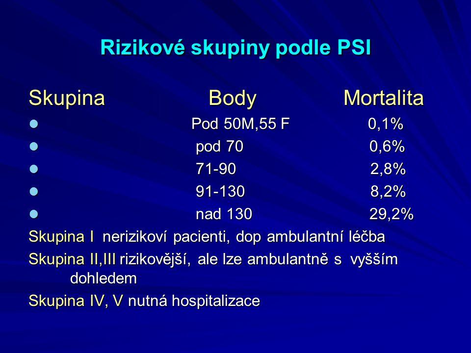 Rizikové skupiny podle PSI Skupina Body Mortalita Pod 50M,55 F 0,1% Pod 50M,55 F 0,1% pod 70 0,6% pod 70 0,6% 71-90 2,8% 71-90 2,8% 91-130 8,2% 91-130