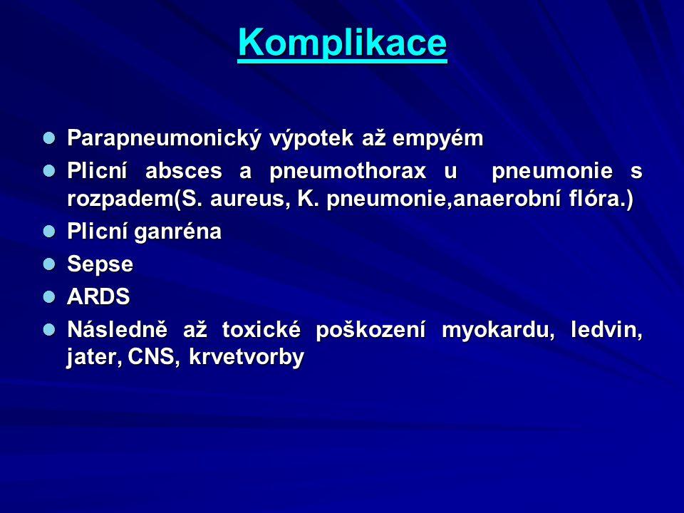 Komplikace Parapneumonický výpotek až empyém Parapneumonický výpotek až empyém Plicní absces a pneumothorax u pneumonie s rozpadem(S. aureus, K. pneum