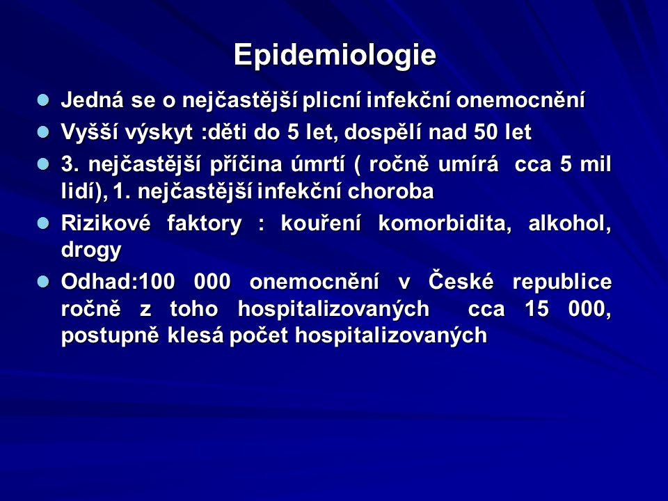 Epidemiologie Jedná se o nejčastější plicní infekční onemocnění Jedná se o nejčastější plicní infekční onemocnění Vyšší výskyt :děti do 5 let, dospělí