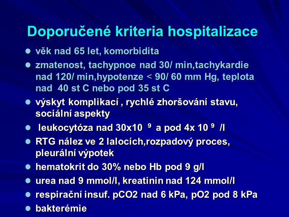 Doporučené kriteria hospitalizace věk nad 65 let, komorbidita věk nad 65 let, komorbidita zmatenost, tachypnoe nad 30/ min,tachykardie nad 120/ min,hy