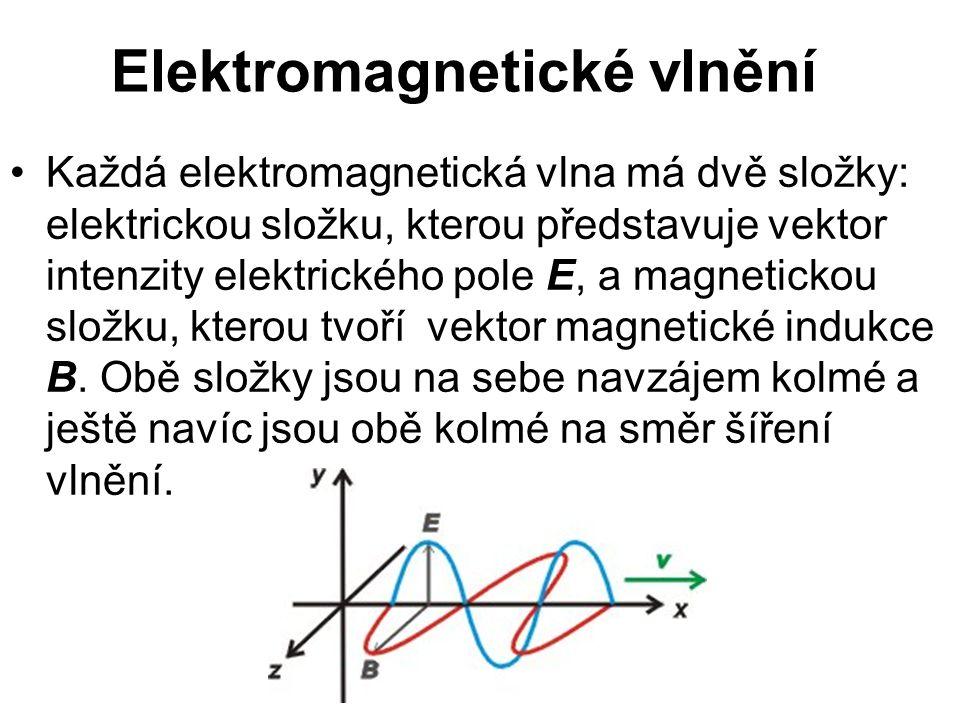 Elektromagnetické vlnění Každá elektromagnetická vlna má dvě složky: elektrickou složku, kterou představuje vektor intenzity elektrického pole E, a ma