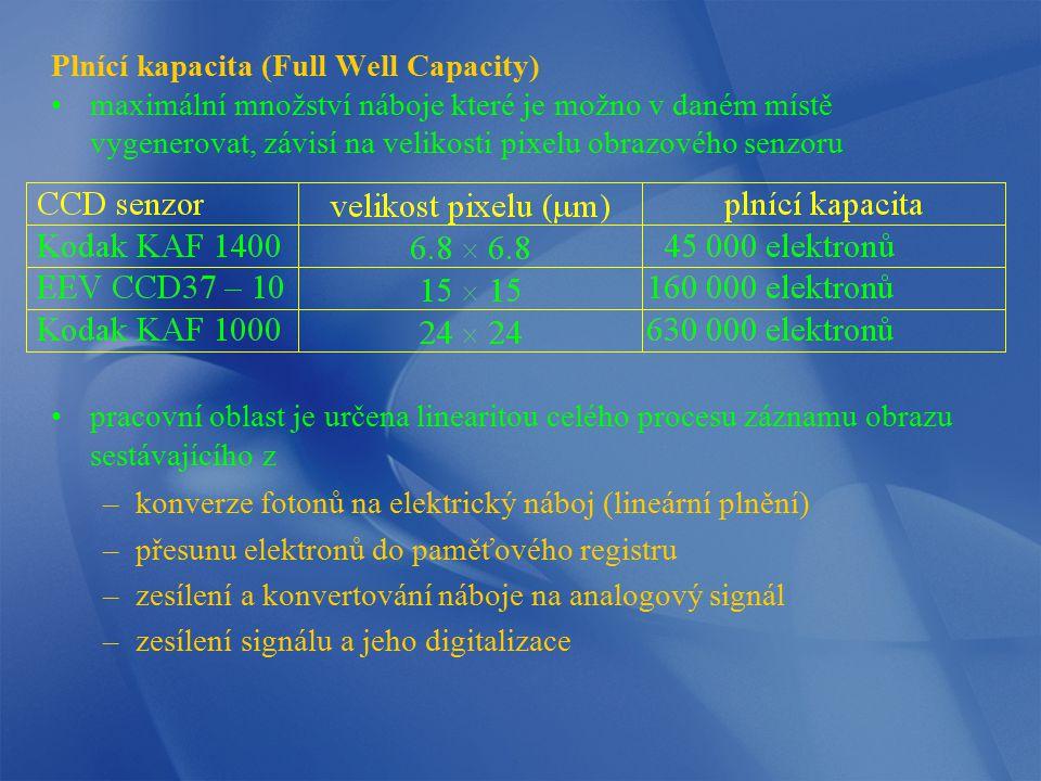 Plnící kapacita (Full Well Capacity) maximální množství náboje které je možno v daném místě vygenerovat, závisí na velikosti pixelu obrazového senzoru