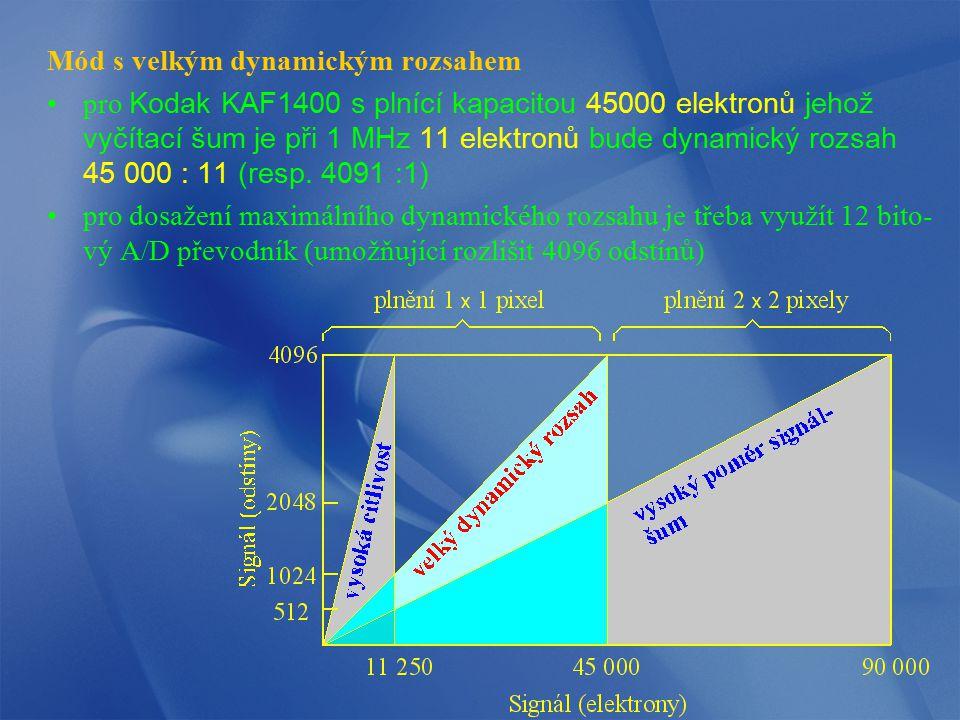 Mód s velkým dynamickým rozsahem pro Kodak KAF1400 s plnící kapacitou 45000 elektronů jehož vyčítací šum je při 1 MHz 11 elektronů bude dynamický rozs