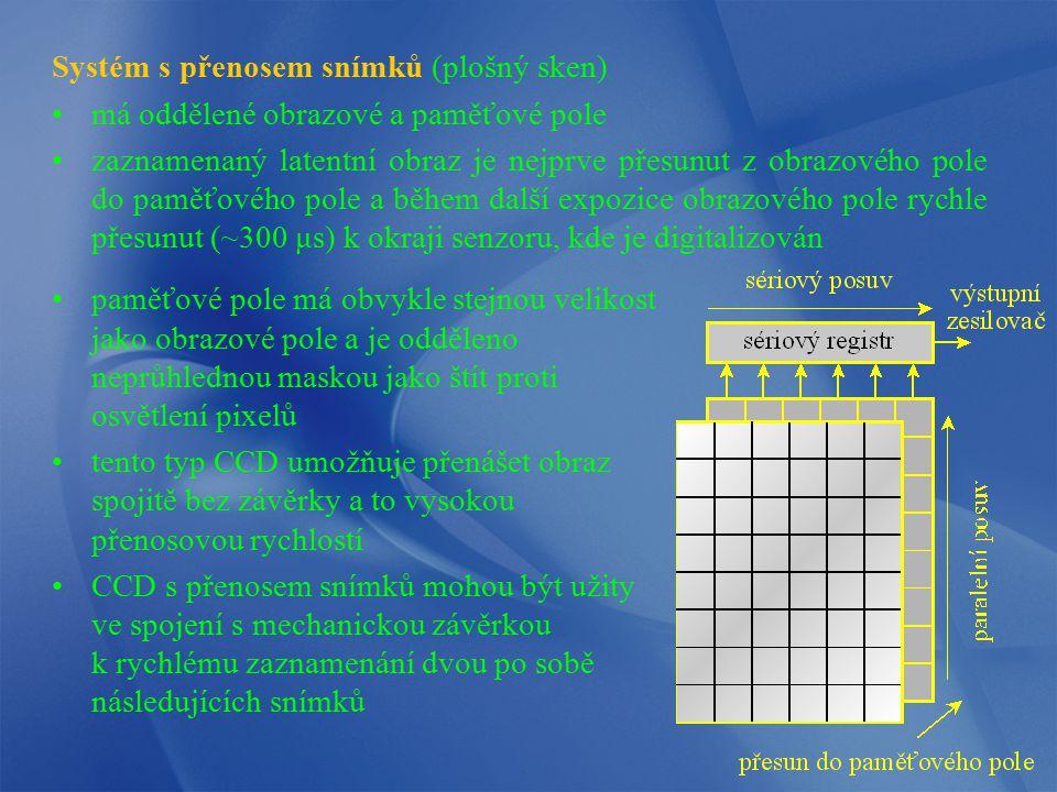 Systém s přenosem snímků (plošný sken) má oddělené obrazové a paměťové pole zaznamenaný latentní obraz je nejprve přesunut z obrazového pole do paměťo
