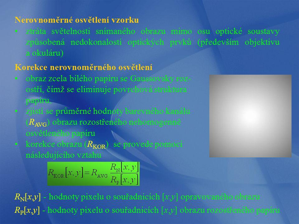 Nerovnoměrné osvětlení vzorku ztráta světelnosti snímaného obrazu mimo osu optické soustavy způsobená nedokonalostí optických prvků (především objekti