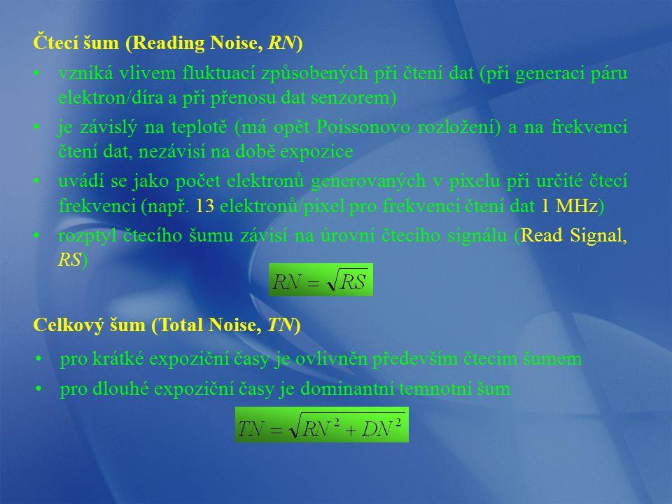 Čtecí šum (Reading Noise, RN) vzniká vlivem fluktuací způsobených při čtení dat (při generaci páru elektron/díra a při přenosu dat senzorem) je závisl
