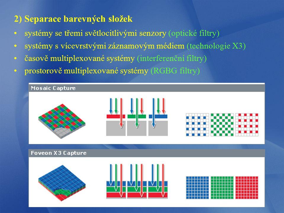 2) Separace barevných složek systémy se třemi světlocitlivými senzory (optické filtry) systémy s vícevrstvými záznamovým médiem (technologie X3) časov