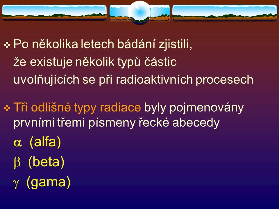  Po několika letech bádání zjistili, že existuje několik typů částic uvolňujících se při radioaktivních procesech  Tři odlišné typy radiace byly poj