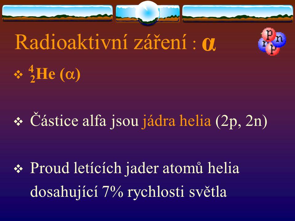 Radioaktivní záření :  2 He (  )  Částice alfa jsou jádra helia (2p, 2n)  Proud letících jader atomů helia dosahující 7% rychlosti světla 4 α