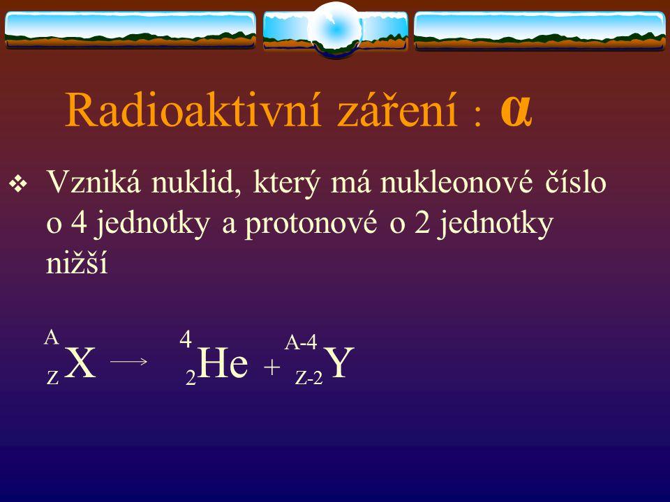 Radioaktivní záření :  Vzniká nuklid, který má nukleonové číslo o 4 jednotky a protonové o 2 jednotky nižší Z X 2 He + Z-2 Y α 4 A A-4
