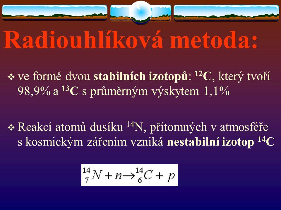 Radiouhlíková metoda:  ve formě dvou stabilních izotopů: 12 C, který tvoří 98,9% a 13 C s průměrným výskytem 1,1%  Reakcí atomů dusíku 14 N, přítomn