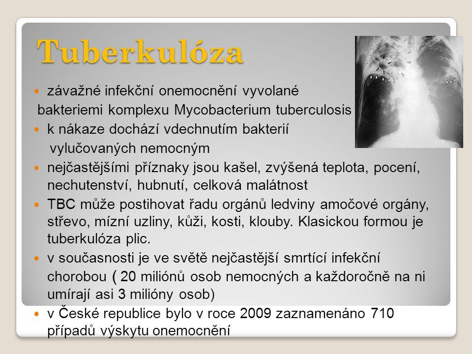 Tuberkulóza závažné infekční onemocnění vyvolané bakteriemi komplexu Mycobacterium tuberculosis k nákaze dochází vdechnutím bakterií vylučovaných nemo