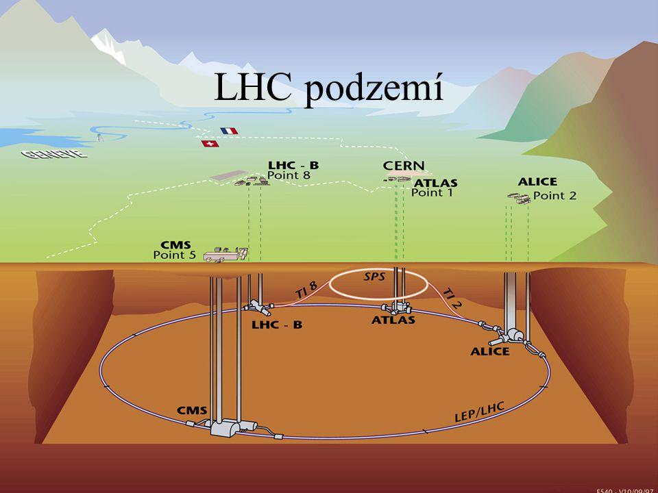 LHC podzemí