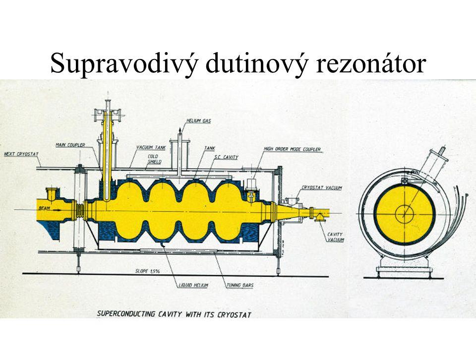 Supravodivý dutinový rezonátor