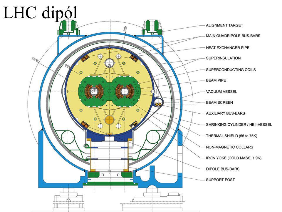 LHC dipól