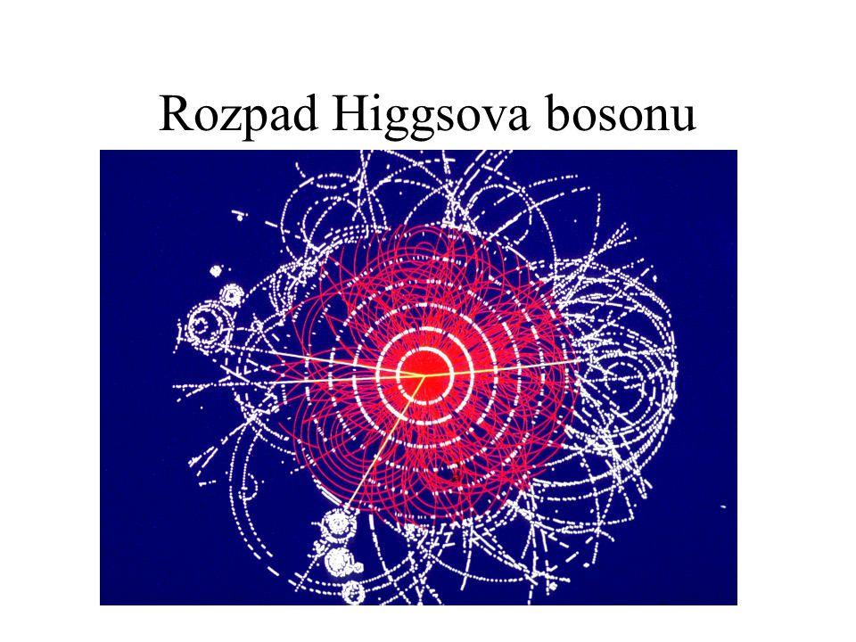 Rozpad Higgsova bosonu