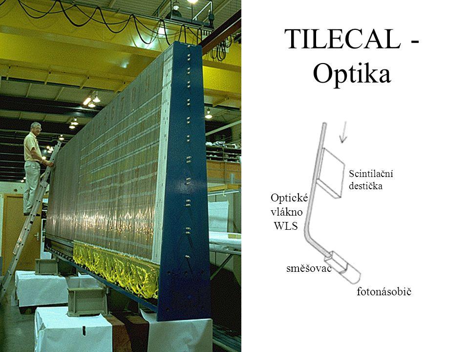 fotonásobič směšovač Optické vlákno WLS Scintilační destička TILECAL - Optika