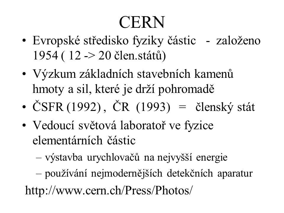 CERN Evropské středisko fyziky částic - založeno 1954 ( 12 -> 20 člen.států) Výzkum základních stavebních kamenů hmoty a sil, které je drží pohromadě