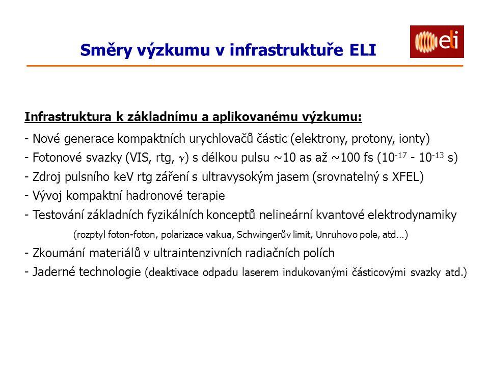 Infrastruktura k základnímu a aplikovanému výzkumu: - Nové generace kompaktních urychlovačů částic (elektrony, protony, ionty) - Fotonové svazky (VIS, rtg,  ) s délkou pulsu ~10 as až ~100 fs (10 -17 - 10 -13 s) - Zdroj pulsního keV rtg záření s ultravysokým jasem (srovnatelný s XFEL) - Vývoj kompaktní hadronové terapie - Testování základních fyzikálních konceptů nelineární kvantové elektrodynamiky (rozptyl foton-foton, polarizace vakua, Schwingerův limit, Unruhovo pole, atd…) - Zkoumání materiálů v ultraintenzivních radiačních polích - Jaderné technologie (deaktivace odpadu laserem indukovanými částicovými svazky atd.) Směry výzkumu v infrastruktuře ELI