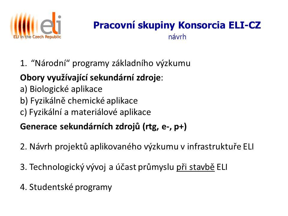 Pracovní skupiny Konsorcia ELI-CZ návrh 1. Národní programy základního výzkumu Obory využívající sekundární zdroje: a) Biologické aplikace b) Fyzikálně chemické aplikace c) Fyzikální a materiálové aplikace Generace sekundárních zdrojů (rtg, e-, p+) 2.
