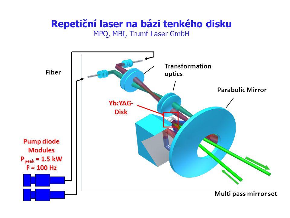 Repetiční laser na bázi tenkého disku MPQ, MBI, Trumf Laser GmbH Parabolic Mirror Transformation optics Yb:YAG-Disk Pump diode Modules P peak = 1.5 kW F = 100 Hz Fiber Multi pass mirror set