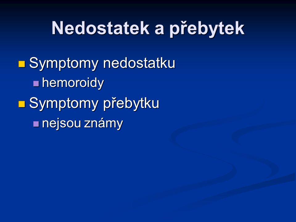 Nedostatek a přebytek Symptomy nedostatku Symptomy nedostatku hemoroidy hemoroidy Symptomy přebytku Symptomy přebytku nejsou známy nejsou známy