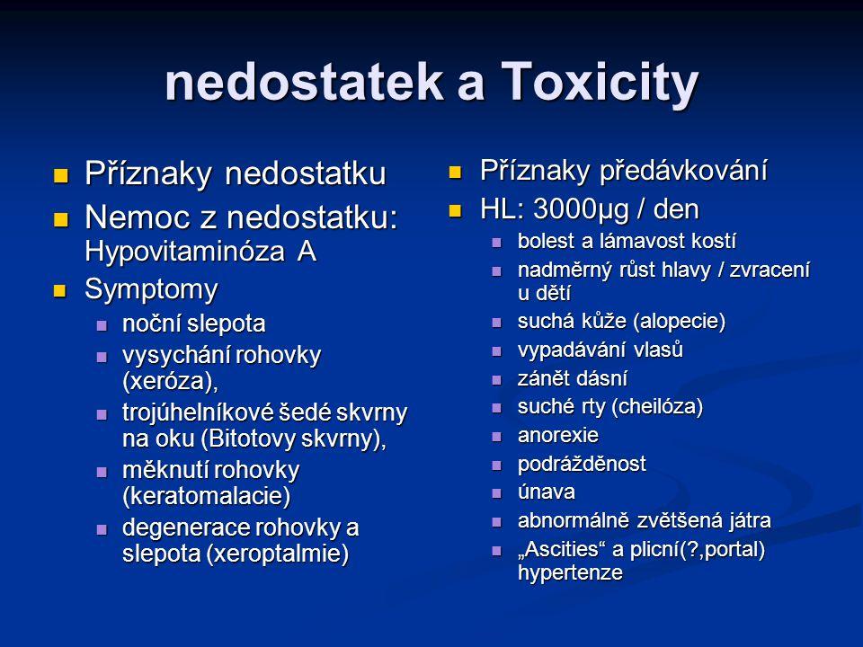 nedostatek a Toxicity Příznaky nedostatku Příznaky nedostatku Nemoc z nedostatku: Hypovitaminóza A Nemoc z nedostatku: Hypovitaminóza A Symptomy Sympt